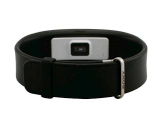 Best Fitness Bracelets