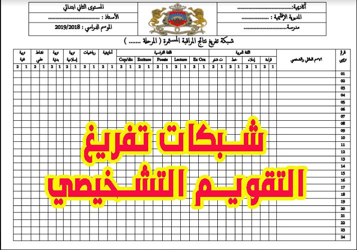 شبكات تفريغ نتائج التقويم التشخيصي بصيغة word و PDF