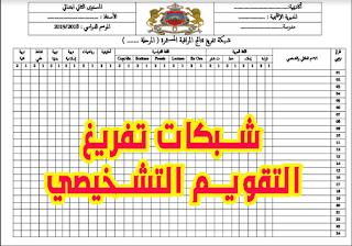 شبكات تفريغ نتائج التقويم التشخيصي بصيغة word