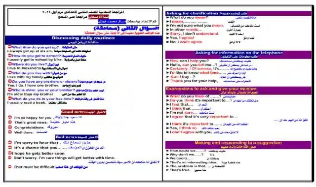 مذكرة مراجعة ليلة الامتحان فى اللغة الانجليزية للصف الثاني الاعدادى الترم الاول 2021 اعداد مستر محمد فوزي