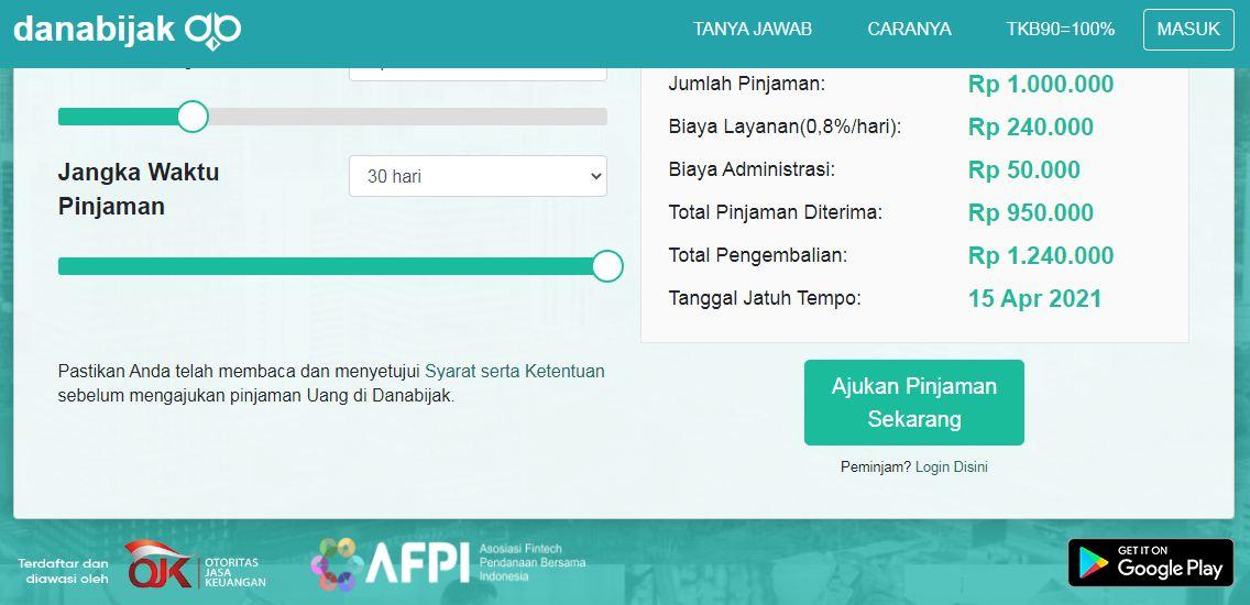 aplikasi pinjol yang terdaftar resmi di OJK 2021