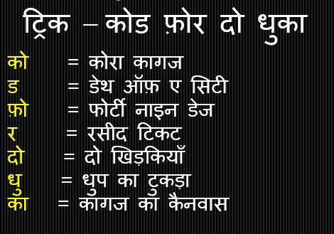 Gk Trick Hindi : अमृता प्रीतम की प्रमुख रचना