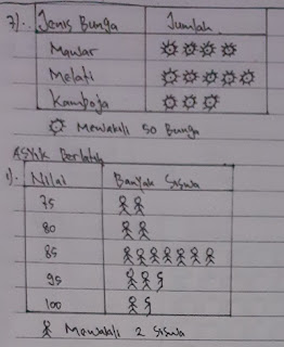 kunci jawaban senang belajar matematika kelas 5 halaman 228