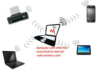 تحميل برنامج Virtual WiFi Router لعمل روتر وهمى على جهازك وتوزيع الانترنت على الاجهازة الاخرة