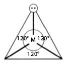 Bentuk molekul Trigonal Planar