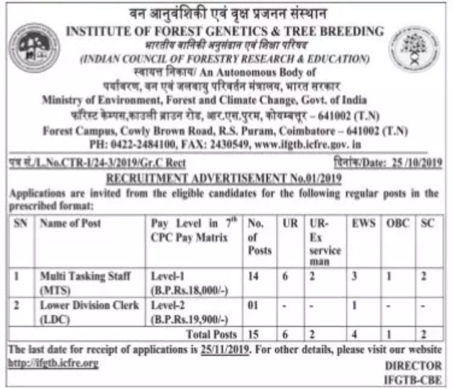 IFGTB Recruitment 2019 for Multi-Tasking Staff & Lower Division Clerk (15 Vacancies)
