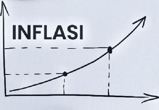 Perkembangan IHK di Kepri, Dua Kota Mengalami Inflasi