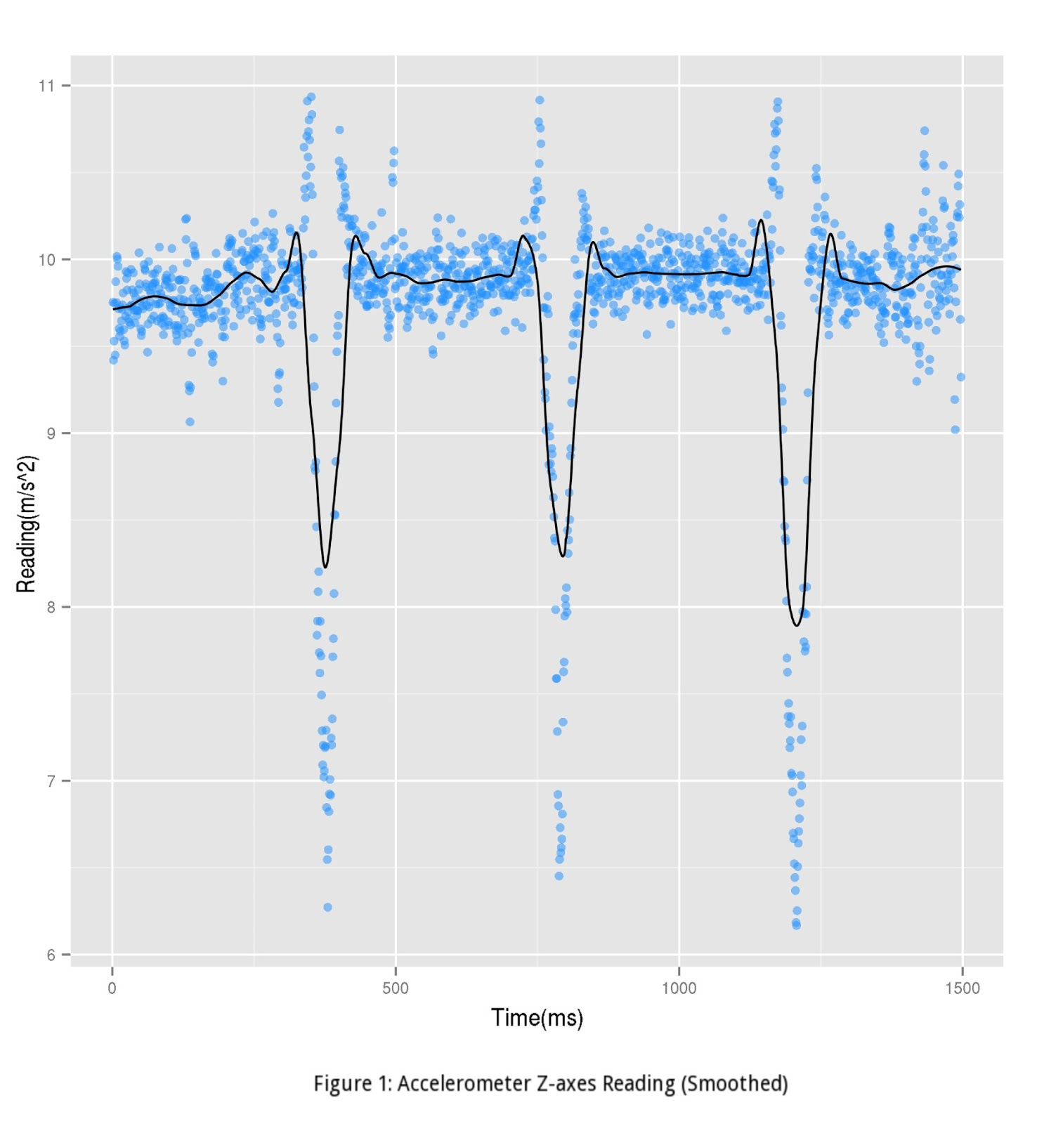 Solved] Errors: R plot