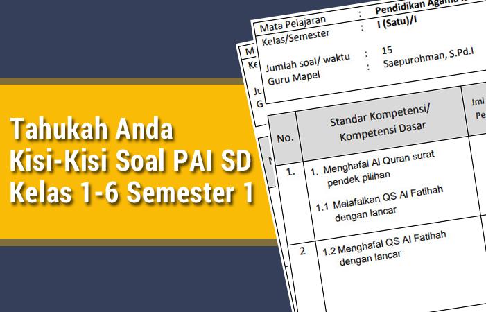 Tahukah Anda Kisi-Kisi Soal PAI SD Kelas 1-6 Semester 1