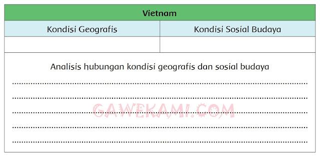 Jawaban yang kami berikan hanya berupa jawaban alternatif saja Materi dan Kunci Jawaban Tematik Kelas 6 Tema 8 Subtema 2 Halaman 77, 78, 79, 80, 81