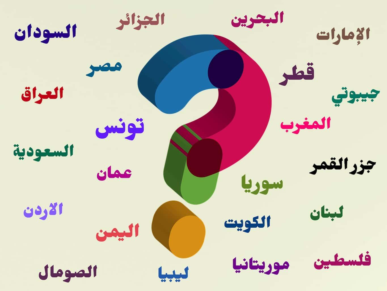 تعرف علي معاني إسم 22 بلدًا عربيًا