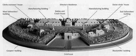 Salina de Chaux en Francia | Claude-Nicolas Ledoux | Ciudad ideal