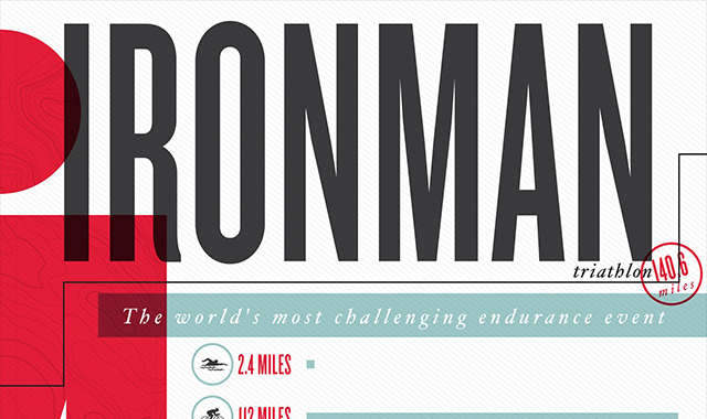 IRONMAN TRIATHLON: AN ENDURANCE EVENT #INFOGRAPHIC