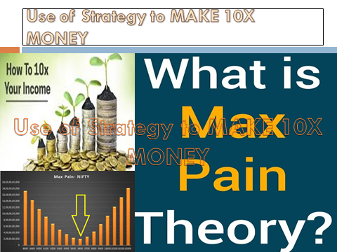 Use of Strategy to MAKE 10X MONEY ..... MAX PAIN THEORY LIVE EXAMPLE