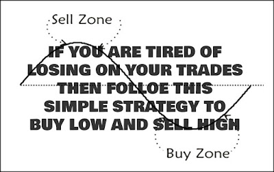 If You Are Tired Of Losing On Your Trades Then Follow This Simple Strategy To Buy Low And Sell High, If, You, Are, Tired, Of, Losing, On, Your, Trades, Then, Follow, This, Simple, Strategy, To, Buy, Low, And, Sell, High