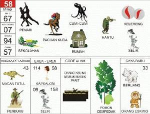 Erek Erek 58 Kode Alam Pohon Cempedak