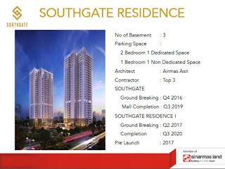Apartemen Southgate