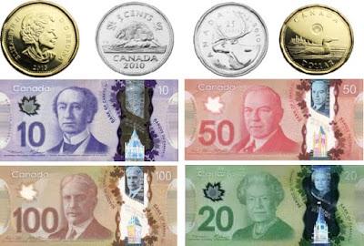 Canada Canadian dollar