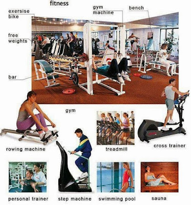 Fitness and gym in english