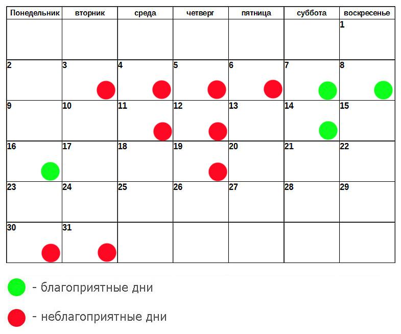 Лунный календарь химической завивки октябрь 2017