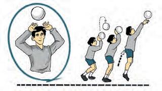Teknik Dasar Passing Atas Bola Voli