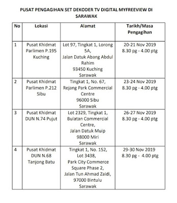 Tarikh Tuntut Dekoder MyFreeview Bagi Warga Sabah Dan Sarawak