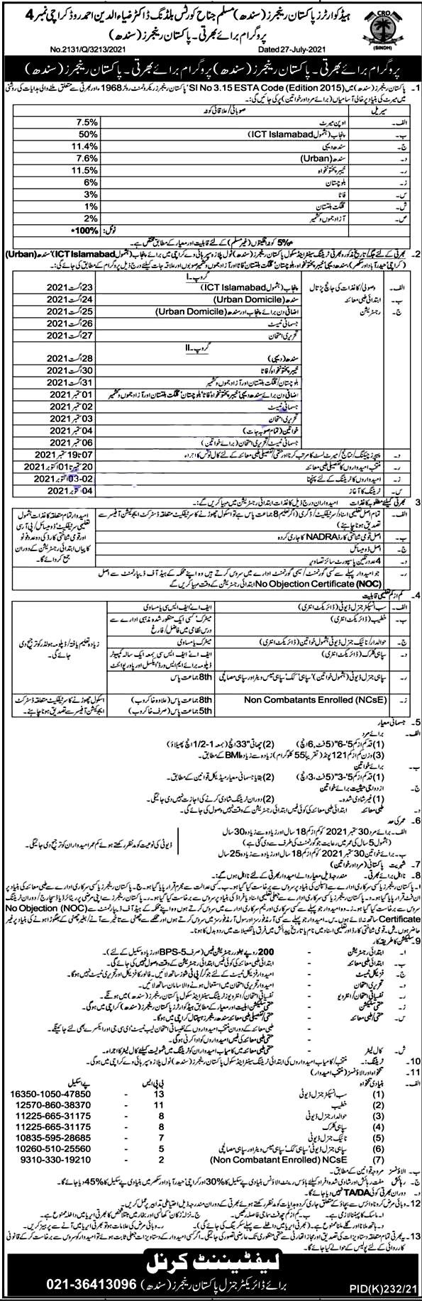 Pakistan Rangers Latest Jobs 2021 for Sub Inspector, Sipahi, Clerk  & Other