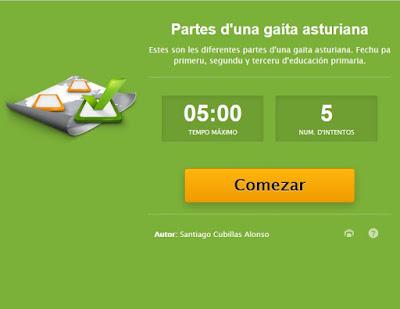 https://www.educaplay.com/es/recursoseducativos/622355/partes_d_una_gaita_asturiana.htm