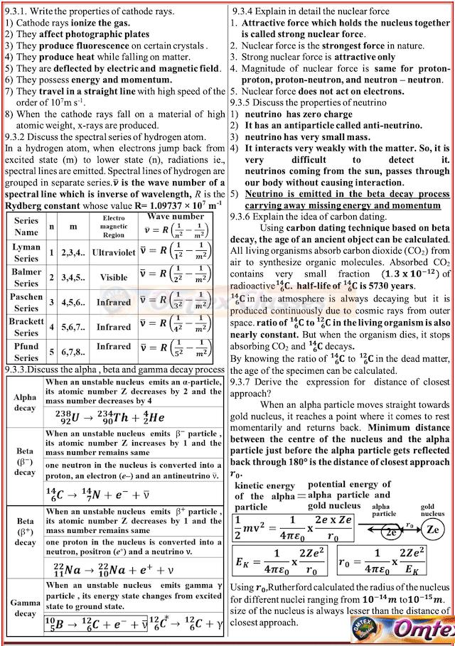 Reduced Portion XII Physics 2020 - 2021 Public Exam