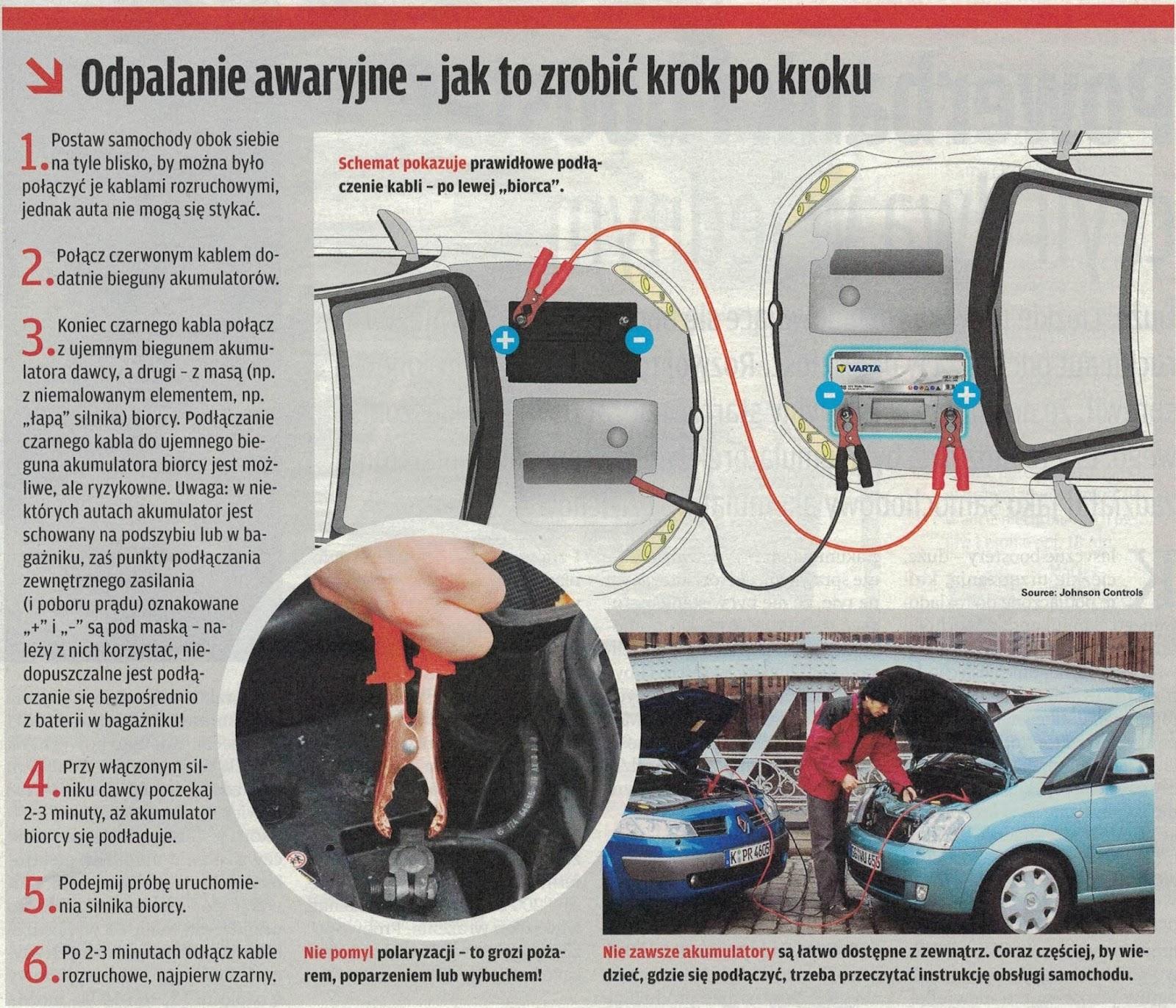 Informacje na temat usterek części zamienne serwisu technika VW