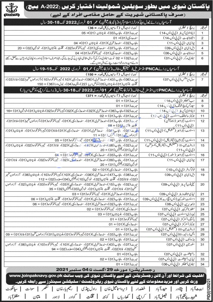Pak navy civilian jobs 2021 || Pak navy jobs 2021