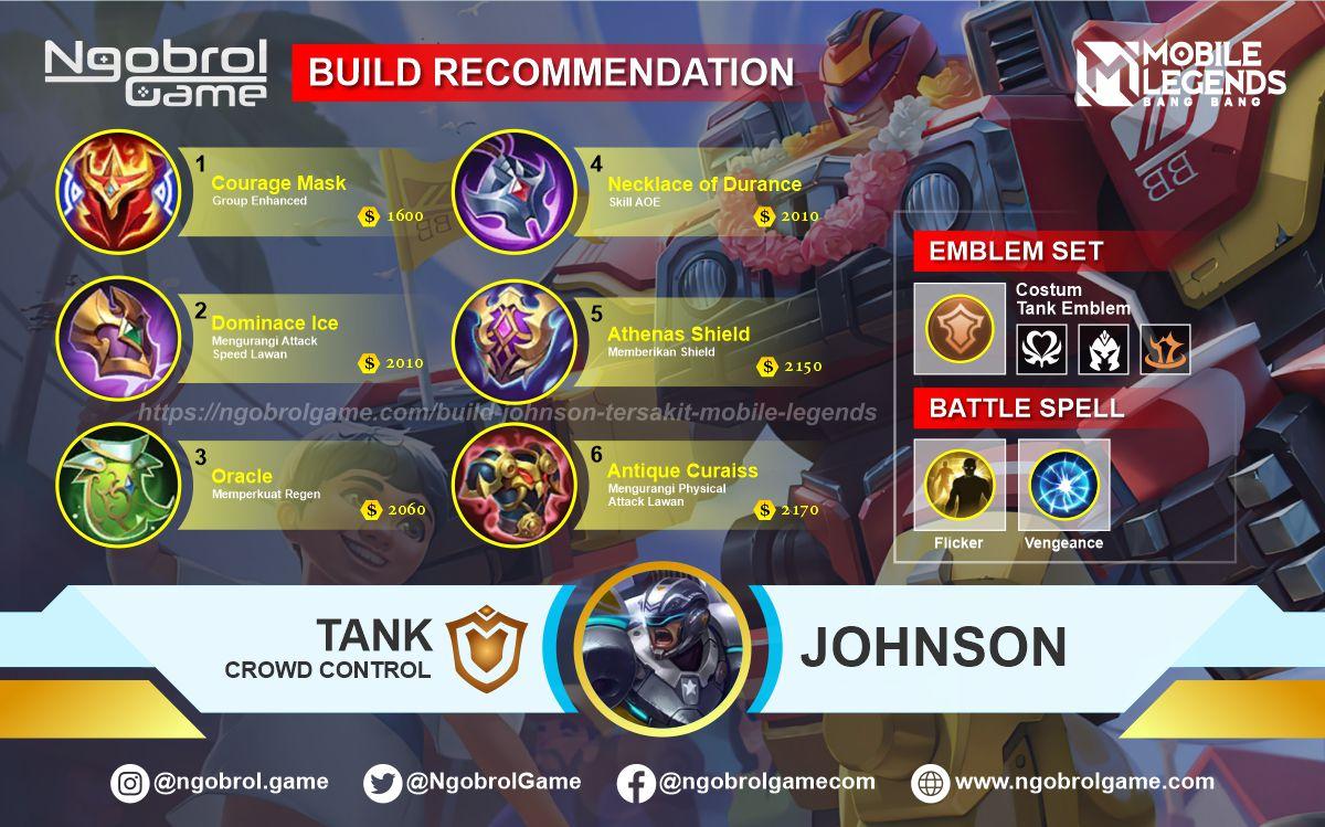 Build Johnson Savage Mobile Legends
