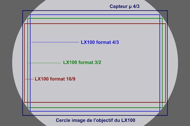 Panasonic LX100 Multi-format
