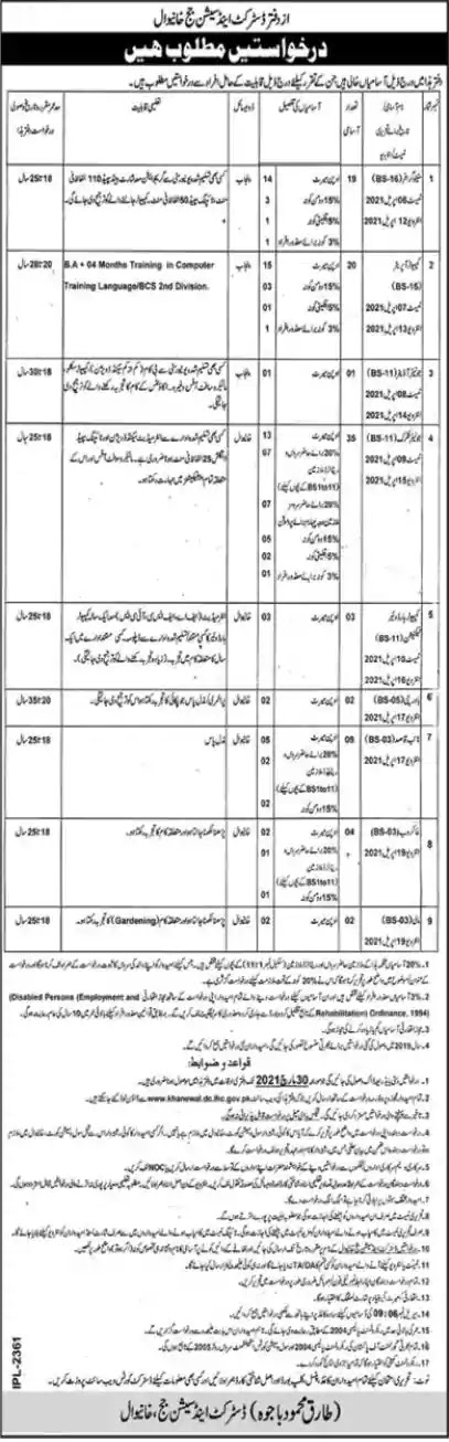 Latest Jobs in Pakistan District and Session Court Khanewal Jobs 2021