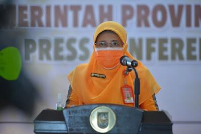 Kasus Positif di Riau melandai, Apakah Status PPKM Turun Level?