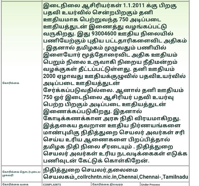 750 pp. & 2000 pp முறைப்படுத்த நிதித்துறை செயலருக்கு கோரிக்கை முதல்வர் தனிப்பிரிவில் மனு.