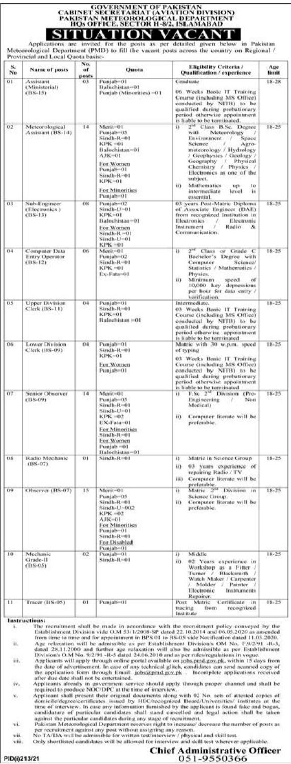 Cabinet Secretariat Aviation Division Pakistan Metrological Department Jobs 2021 | PMD Apply Online