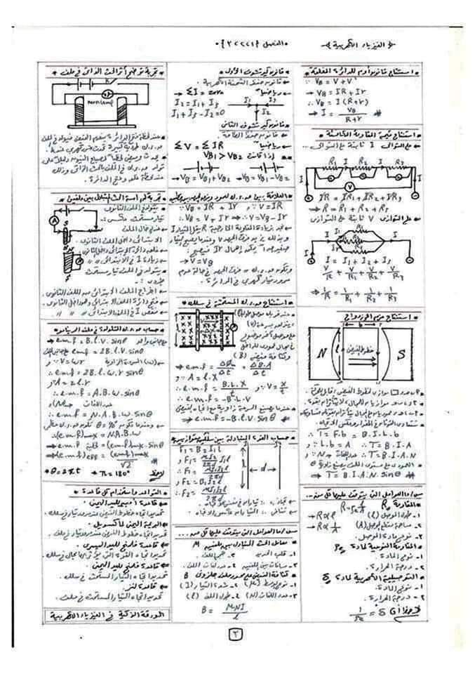ملخص مراجعة الفيزياء للصف الثالث الثانوي في 10 ورقات 3