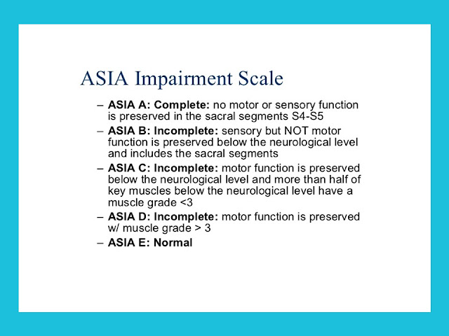 ASIA  Cervical Spine Injuries