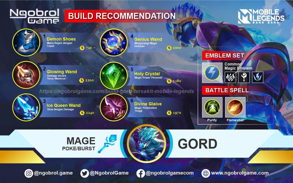 Build Gord  Tersakit 2021 Mobile Legends