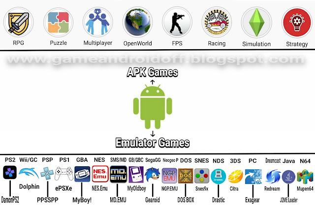 Android Gaming Mobile mengubah tahun dimana menuju era Permainan Genggam Android Operating System