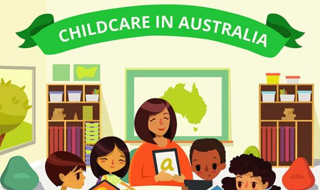 How important are childcare centers for Australian children?