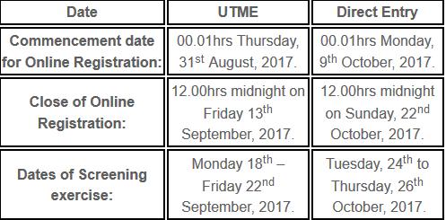 FUTMINNA UTME-DE COMMENCEMENT DATE