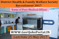 District Health & Family Welfare Society Recruitment 2017– Medical Officer