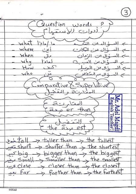 ملخص قواعد كونكت بلس ثانية ابتدائى لغات الترم الاول  3