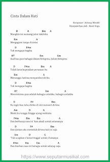 chord lagu cinta dalam hati band ungu