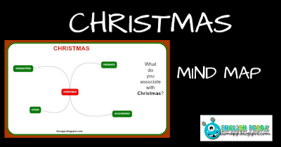 CHRISTMAS MIND MAP
