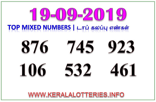 Kerala Lottery Guessing Result Best Mixed Numbers Karunya Plus KN-282 dated 19.09.2019