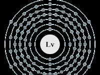 Mengenal Livermorium - Nama Baru Untuk Unsur Ununheksium