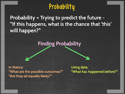 Teaching Probability- some thoughts...